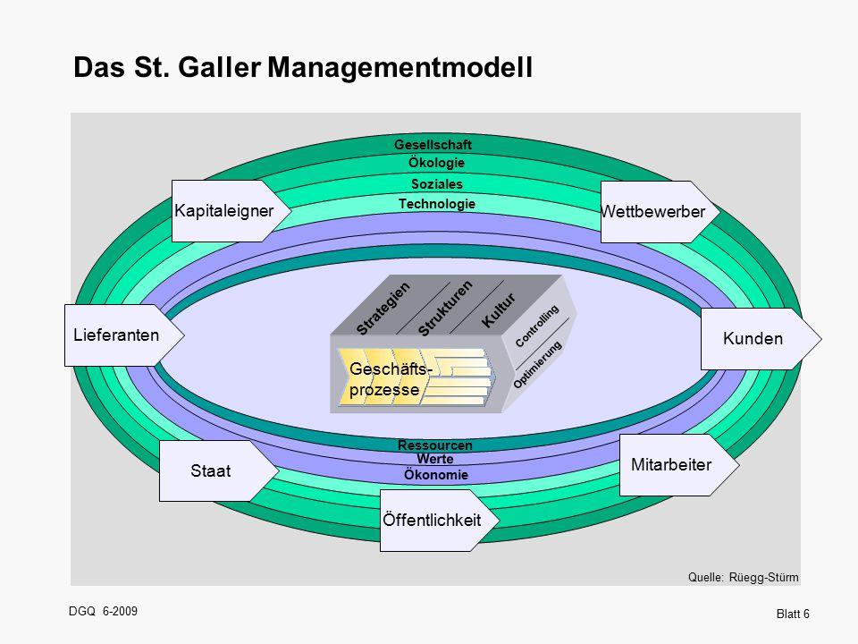 Das St. Galler Managementmodell