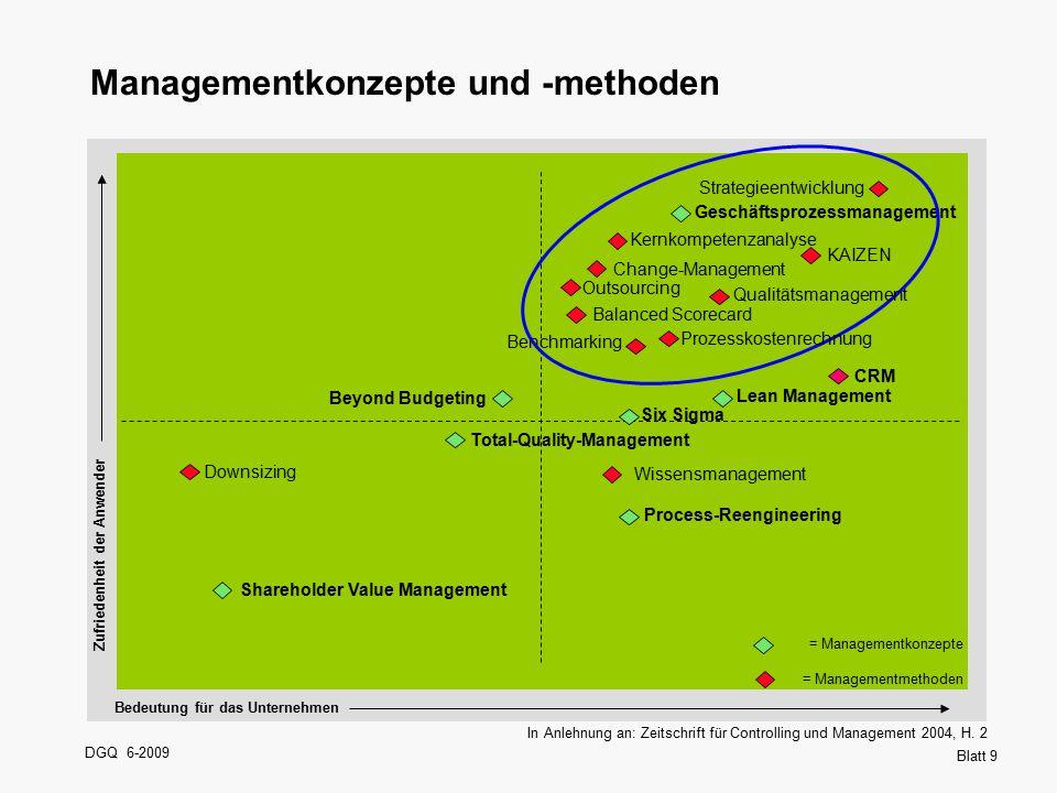Process-Reengineering Bedeutung für das Unternehmen