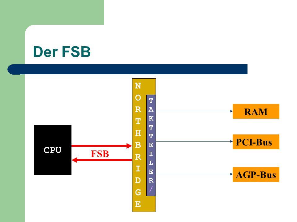Der FSB N O R T H B R I D G E TAKTTEILER/ RAM CPU PCI-Bus FSB AGP-Bus