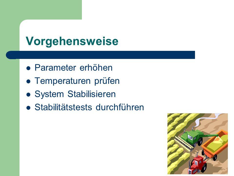 Vorgehensweise Parameter erhöhen Temperaturen prüfen