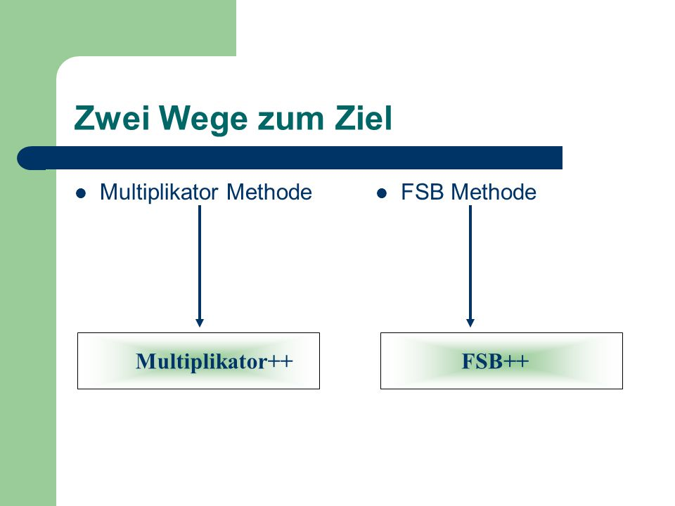 Zwei Wege zum Ziel Multiplikator Methode FSB Methode Multiplikator++