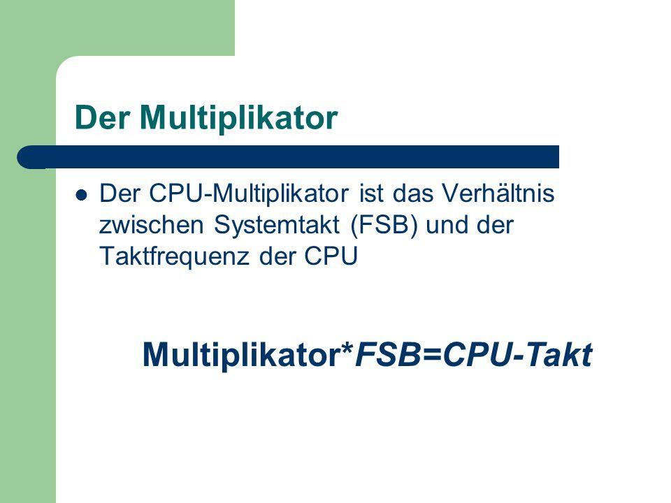 Multiplikator*FSB=CPU-Takt