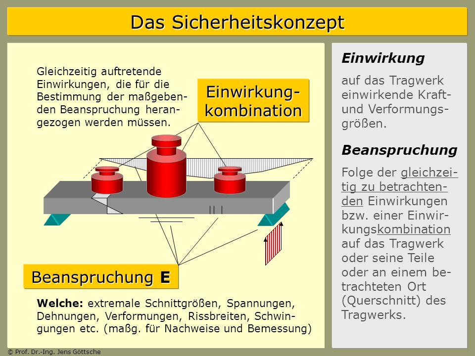 Einwirkung-kombination
