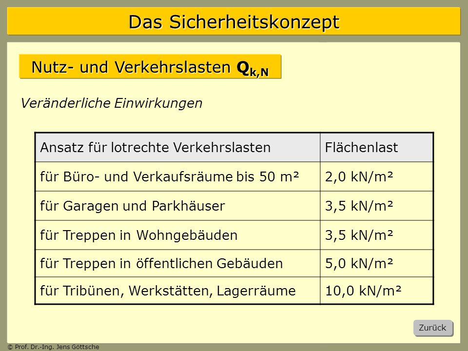 Nutz- und Verkehrslasten Qk,N