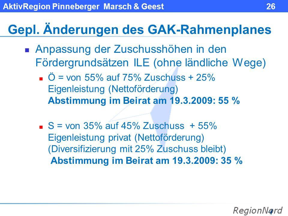Gepl. Änderungen des GAK-Rahmenplanes