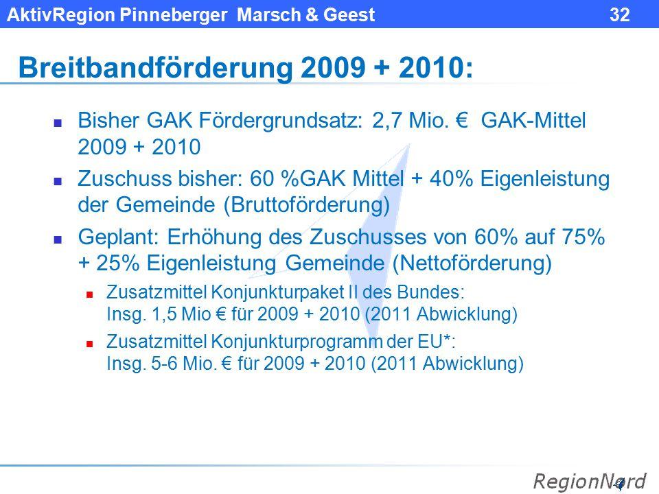 Breitbandförderung 2009 + 2010:
