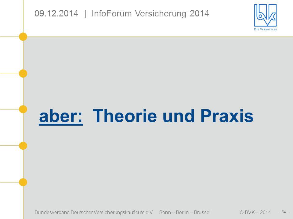 aber: Theorie und Praxis