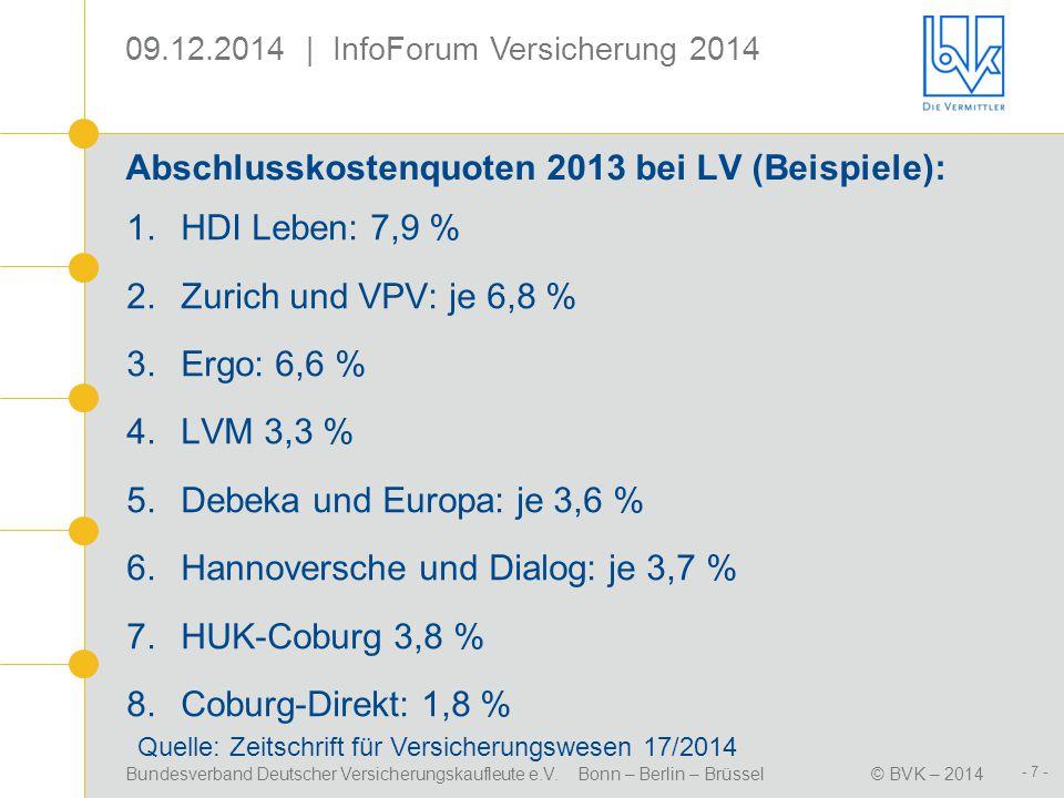 Abschlusskostenquoten 2013 bei LV (Beispiele):