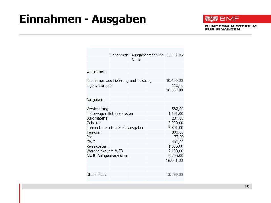 Einnahmen - Ausgaben Einnahmen - Ausgabenrechnung 31.12.2012 Netto