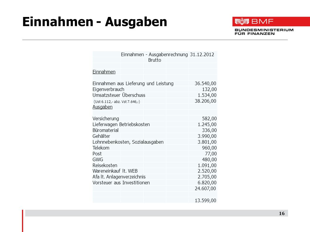 Einnahmen - Ausgaben Einnahmen - Ausgabenrechnung 31.12.2012 Brutto