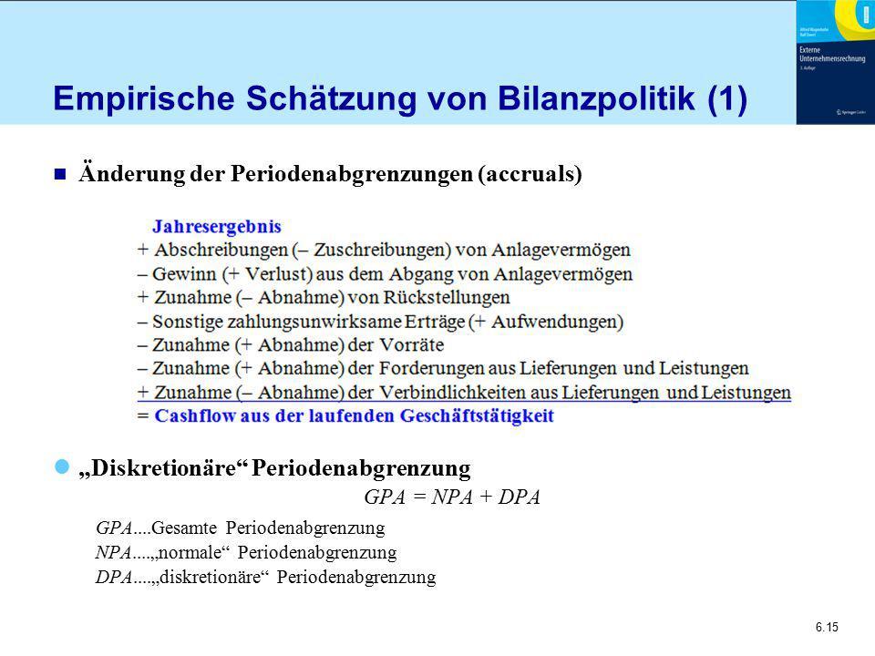 Empirische Schätzung von Bilanzpolitik (1)