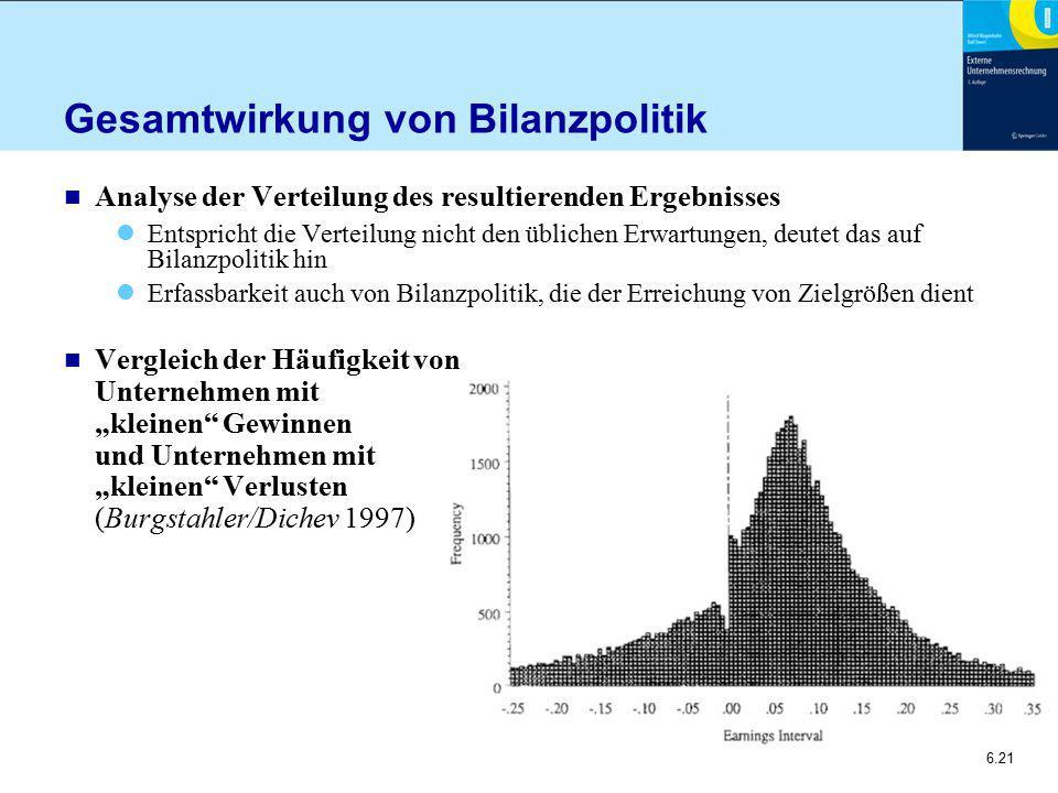 Gesamtwirkung von Bilanzpolitik