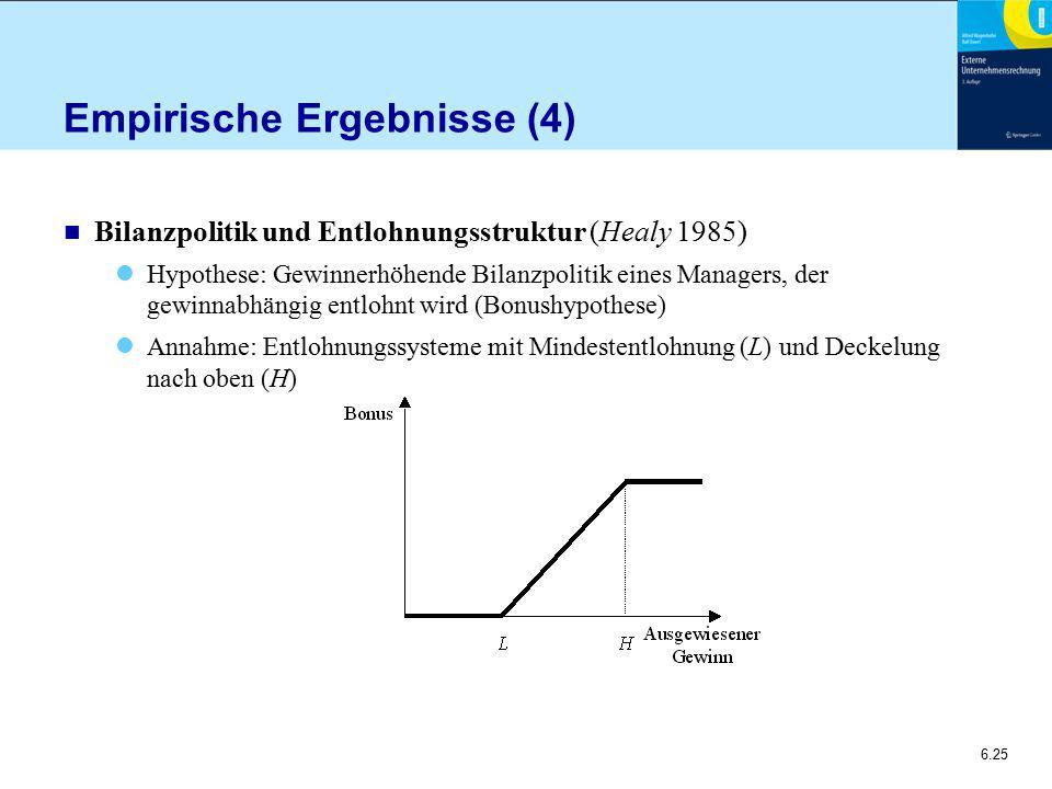 Empirische Ergebnisse (4)