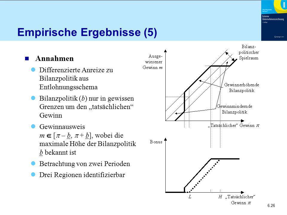 Empirische Ergebnisse (5)