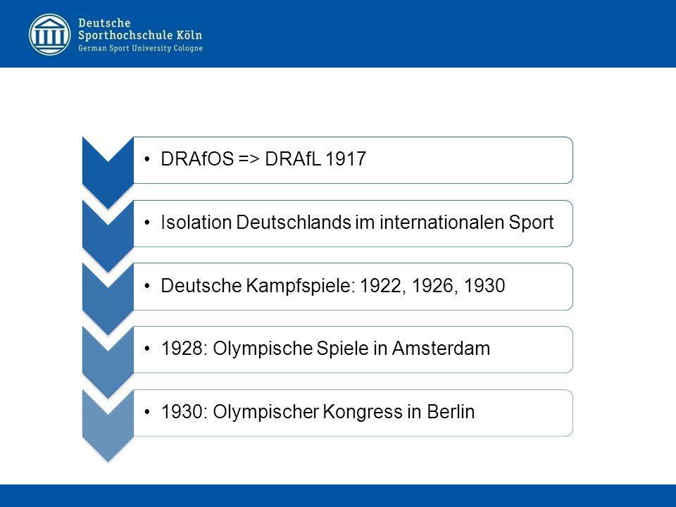 DRAfOS => DRAfL 1917 Isolation Deutschlands im internationalen Sport. Deutsche Kampfspiele: 1922, 1926, 1930.