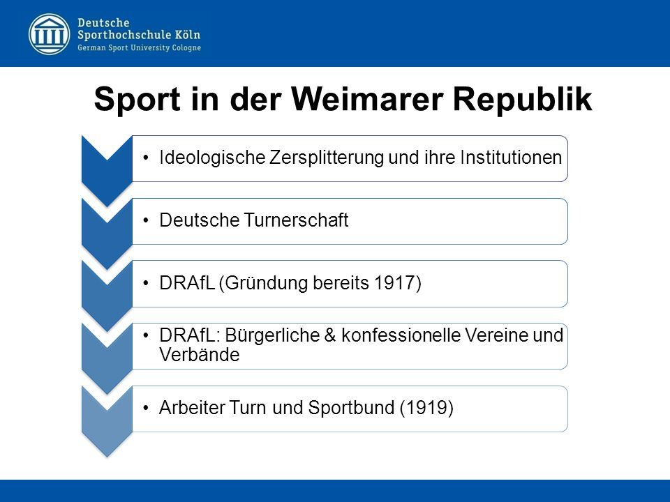 Sport in der Weimarer Republik