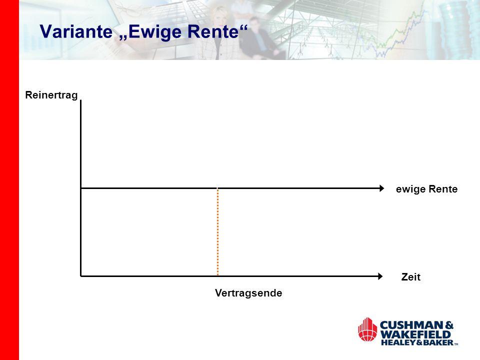 """Variante """"Ewige Rente"""