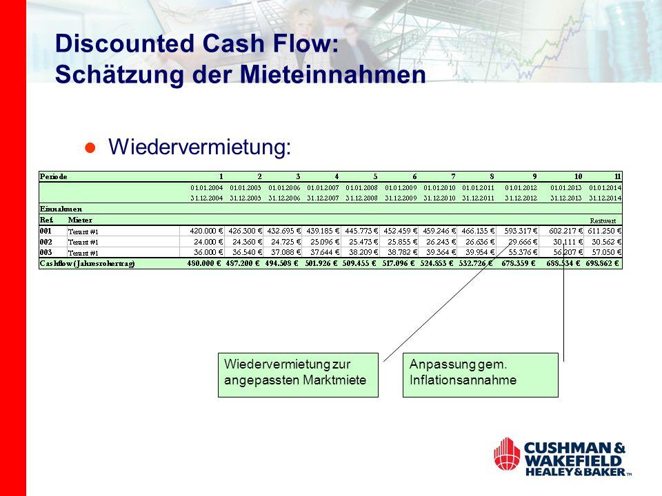 Discounted Cash Flow: Schätzung der Mieteinnahmen