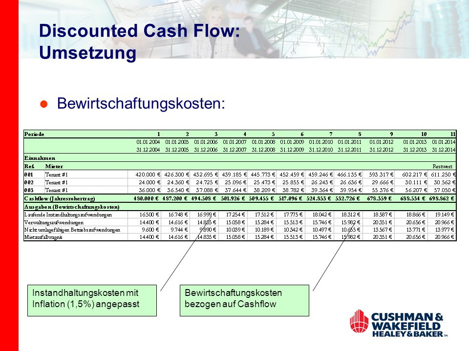 Discounted Cash Flow: Umsetzung