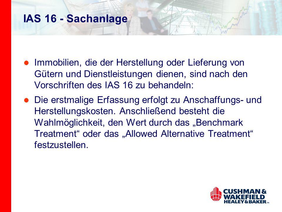 IAS 16 - Sachanlage