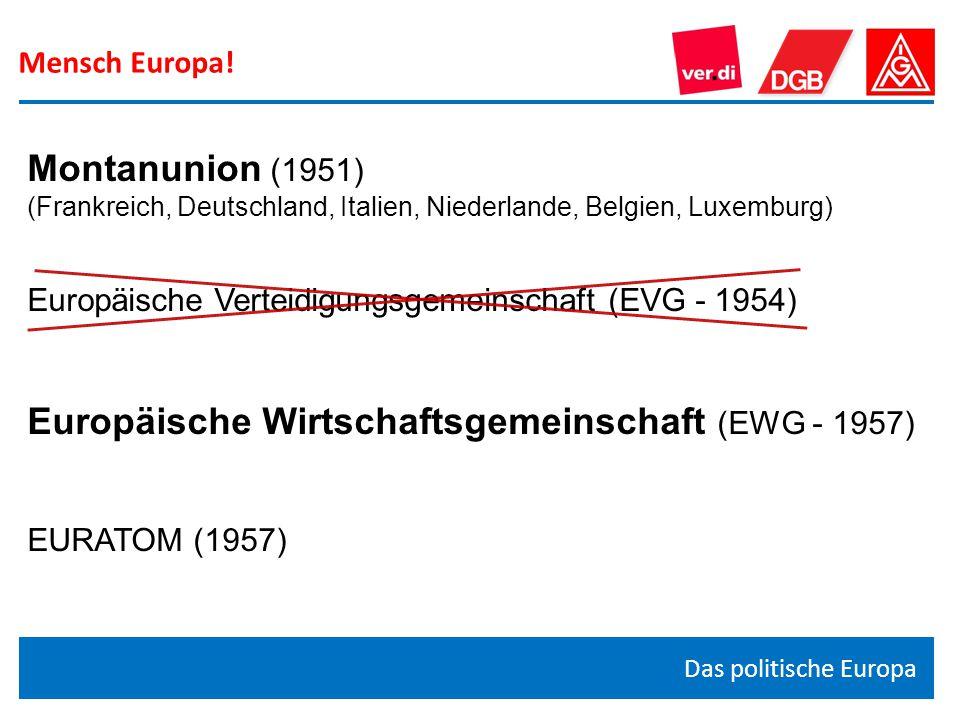 Europäische Wirtschaftsgemeinschaft (EWG - 1957)