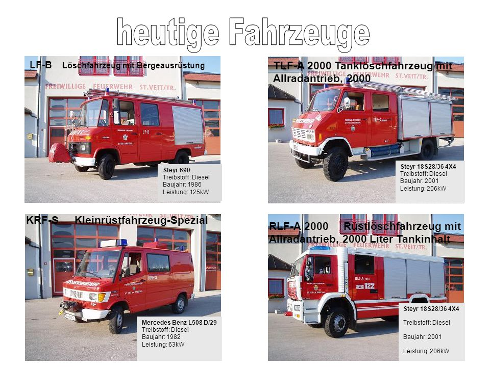 heutige Fahrzeuge TLF-A 2000 Tanklöschfahrzeug mit Allradantrieb, 2000