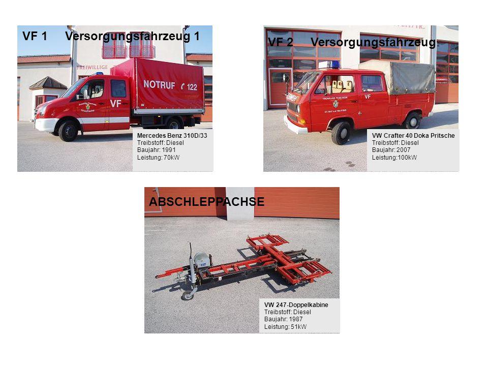 VF 1 Versorgungsfahrzeug 1 VF 2 Versorgungsfahrzeug 2