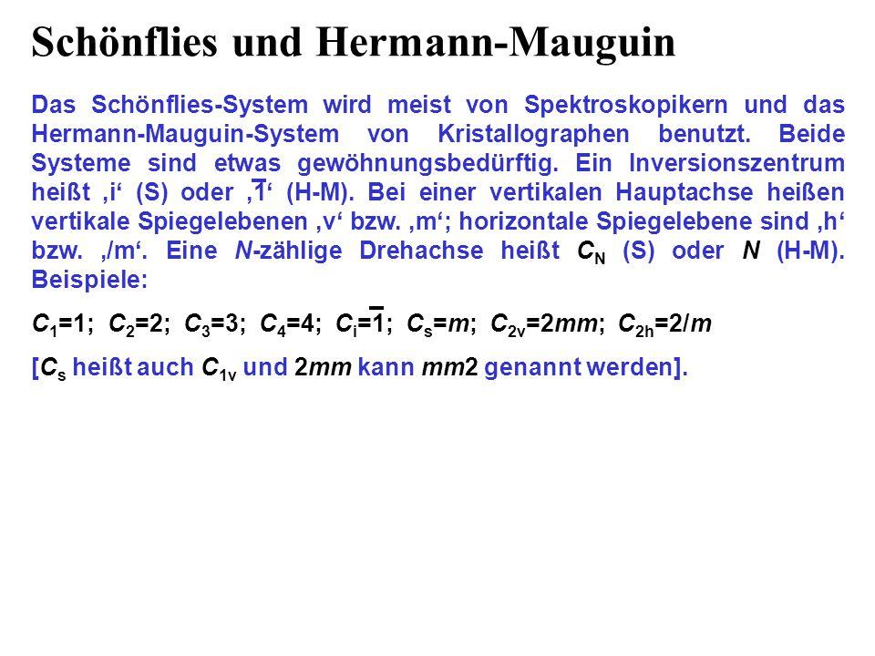 Schönflies und Hermann-Mauguin