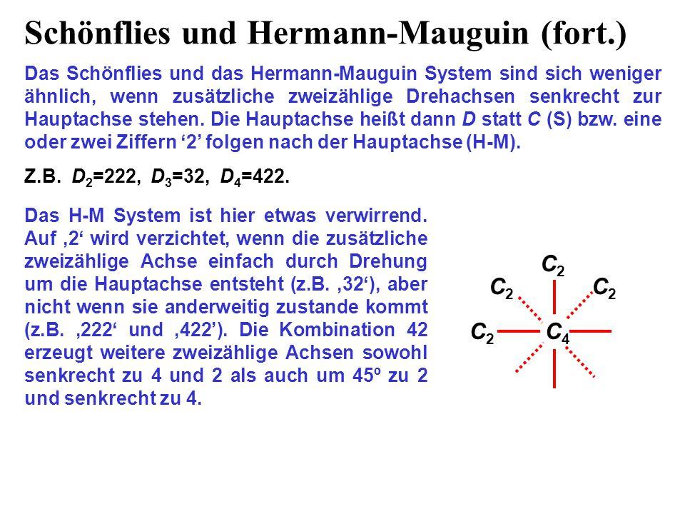 Schönflies und Hermann-Mauguin (fort.)
