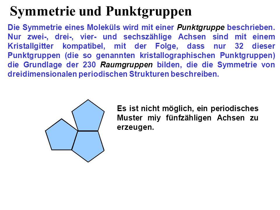Symmetrie und Punktgruppen