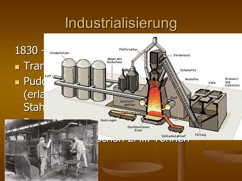 Industrialisierung 1830 – 1848 Transport über die Ruhr