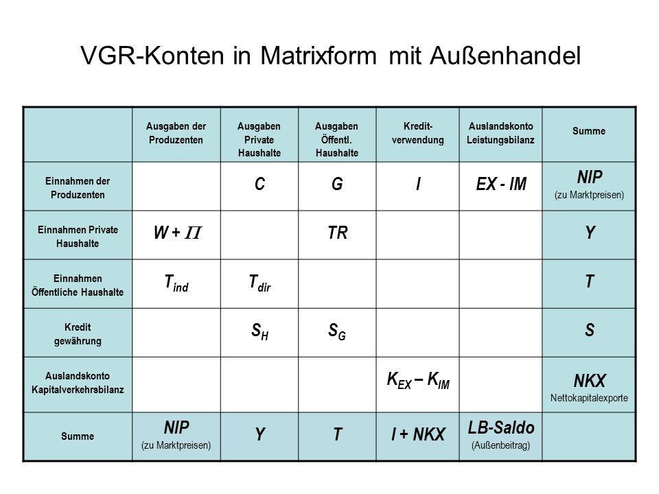 VGR-Konten in Matrixform mit Außenhandel