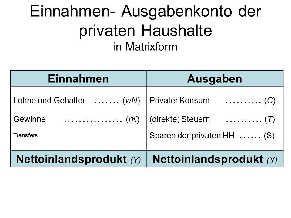 Einnahmen- Ausgabenkonto der privaten Haushalte in Matrixform
