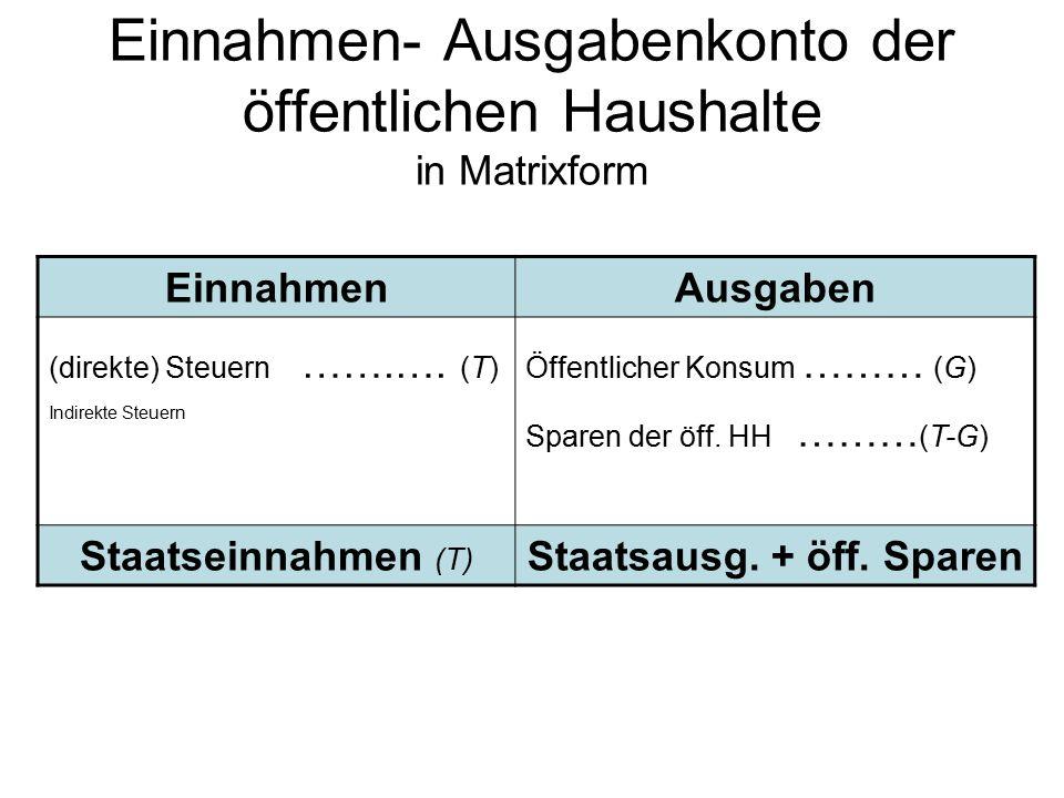 Einnahmen- Ausgabenkonto der öffentlichen Haushalte in Matrixform