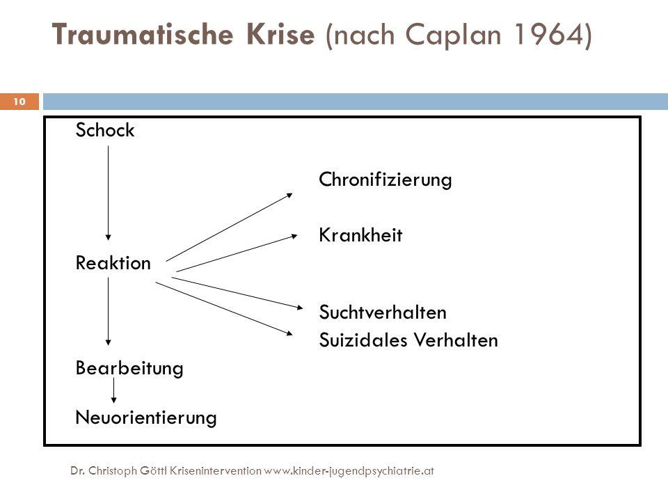 Traumatische Krise (nach Caplan 1964)