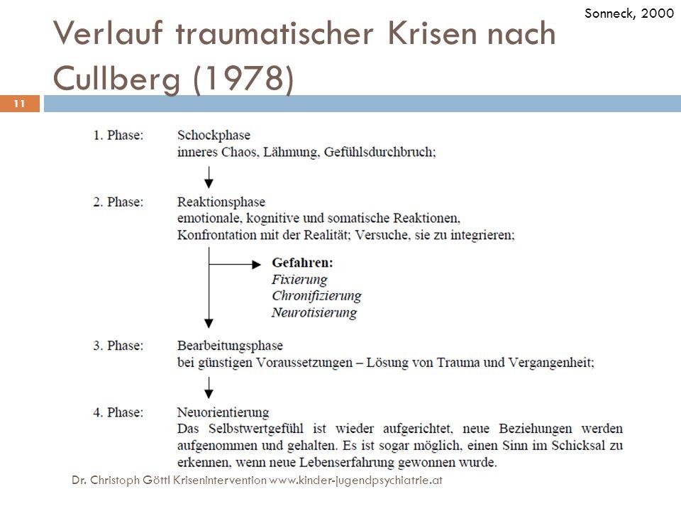 Verlauf traumatischer Krisen nach Cullberg (1978)