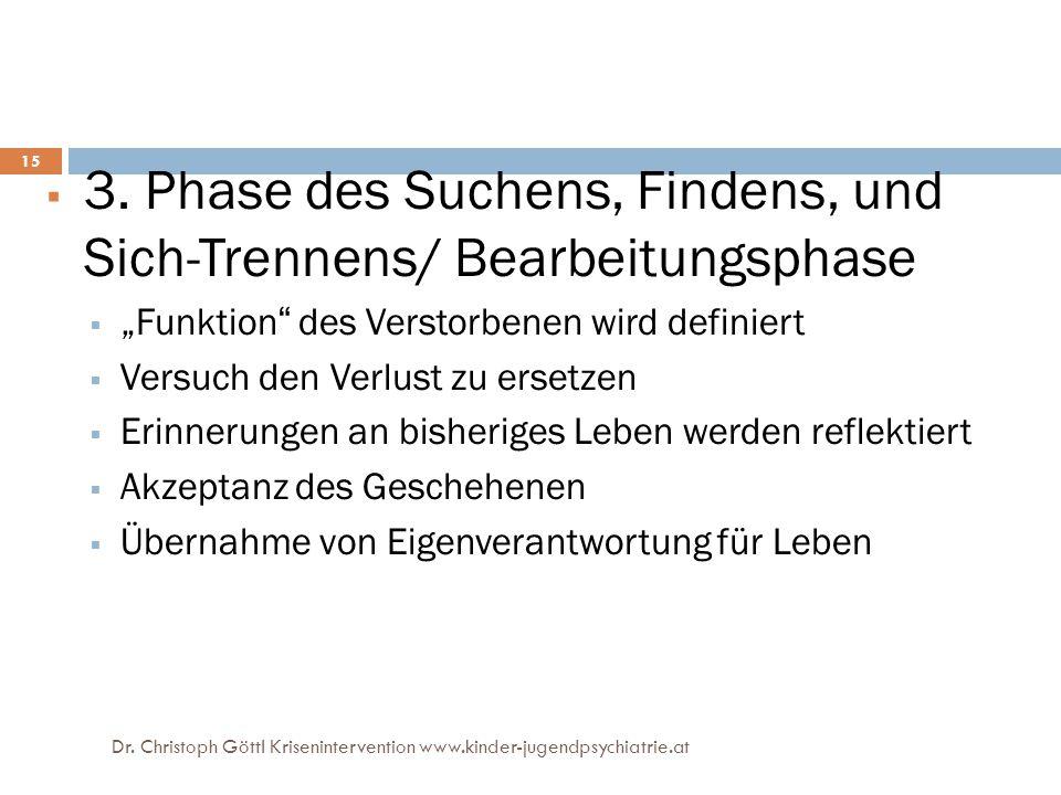 3. Phase des Suchens, Findens, und Sich-Trennens/ Bearbeitungsphase