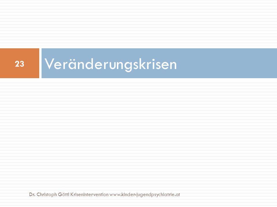 Veränderungskrisen Dr. Christoph Göttl Krisenintervention www.kinder-jugendpsychiatrie.at