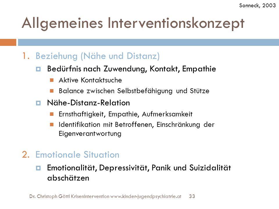 Allgemeines Interventionskonzept