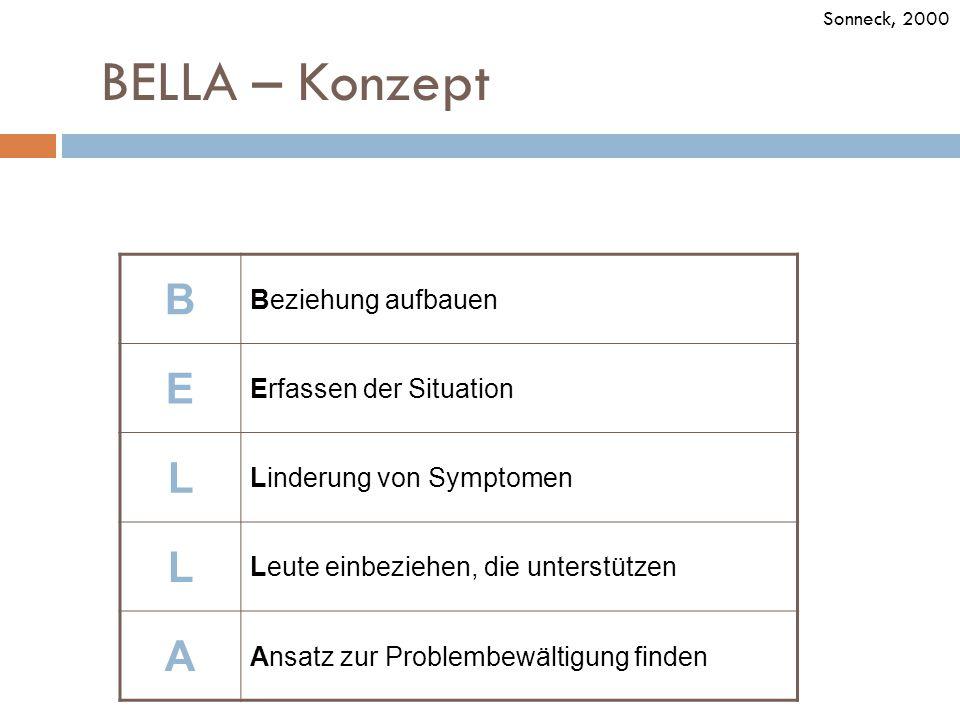 BELLA – Konzept B E L A Beziehung aufbauen Erfassen der Situation
