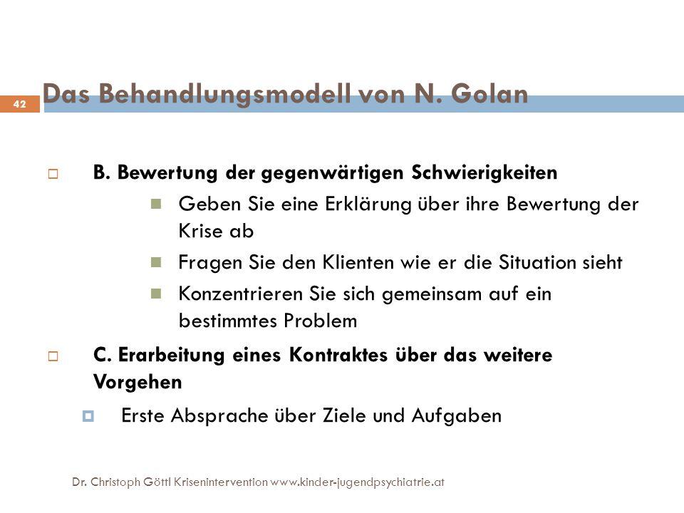 Das Behandlungsmodell von N. Golan