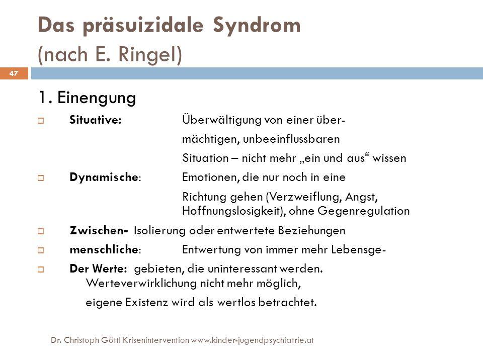 Das präsuizidale Syndrom (nach E. Ringel)