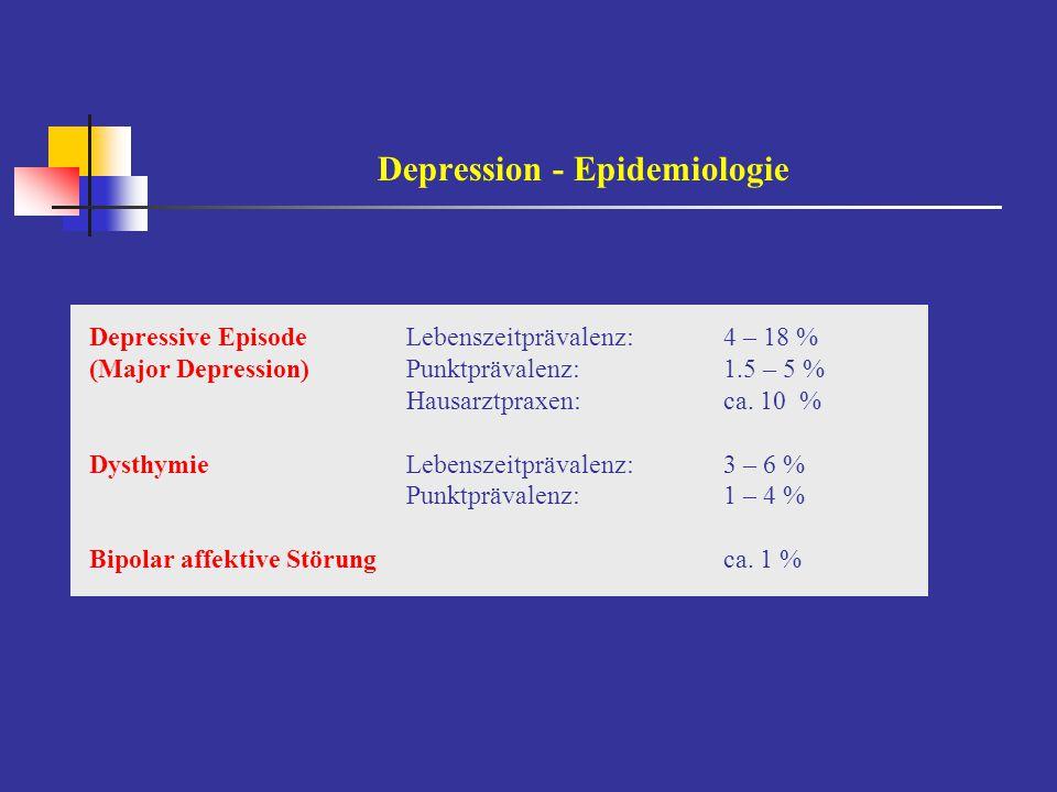 Depression - Epidemiologie