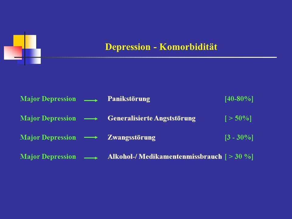 Depression - Komorbidität