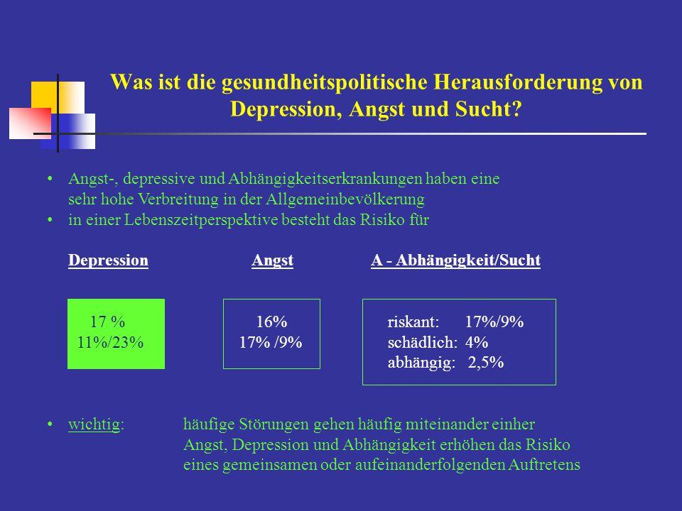 Was ist die gesundheitspolitische Herausforderung von Depression, Angst und Sucht