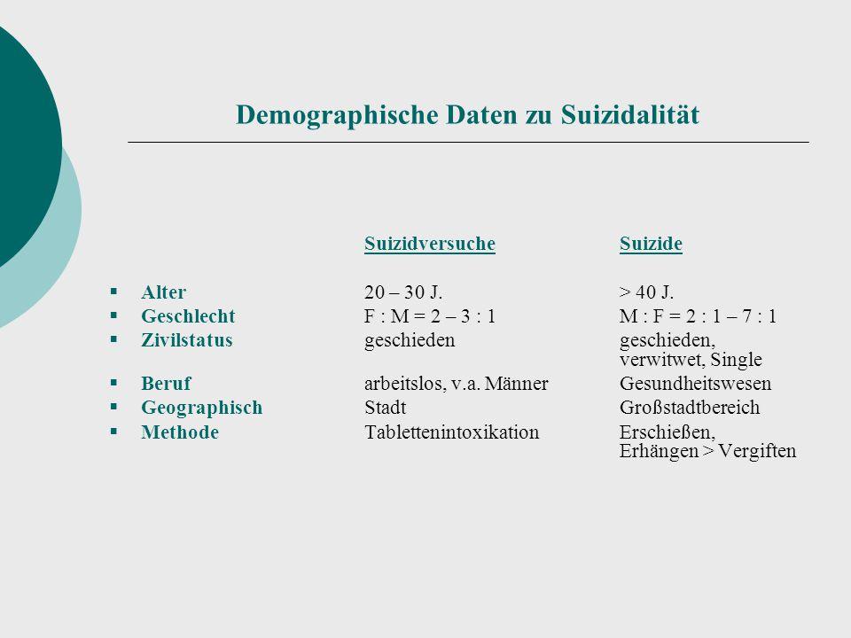 Demographische Daten zu Suizidalität