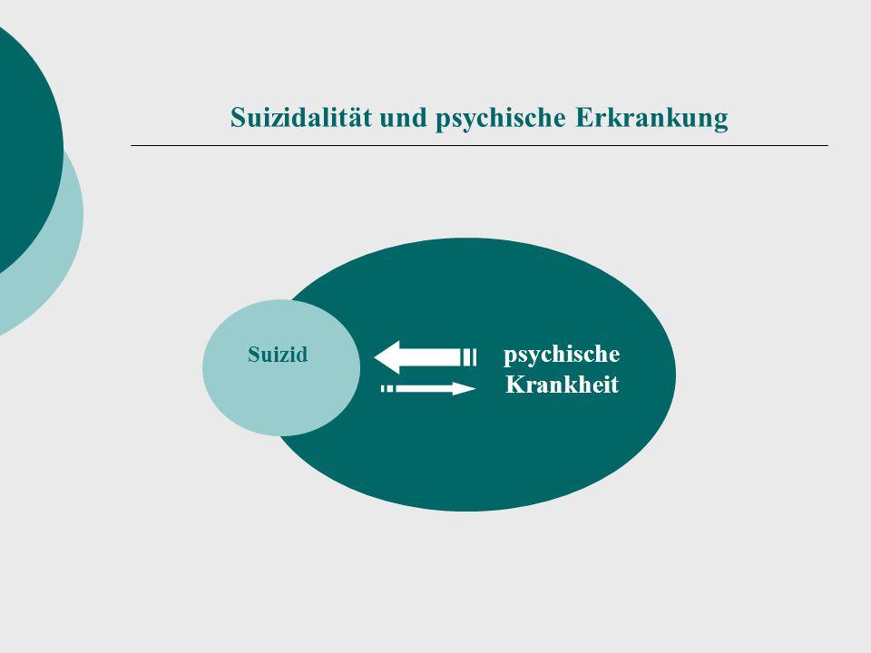 Suizidalität und psychische Erkrankung