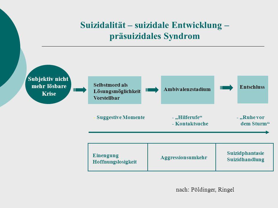 Suizidalität – suizidale Entwicklung – präsuizidales Syndrom
