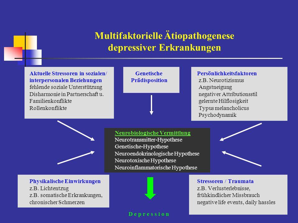 Multifaktorielle Ätiopathogenese depressiver Erkrankungen