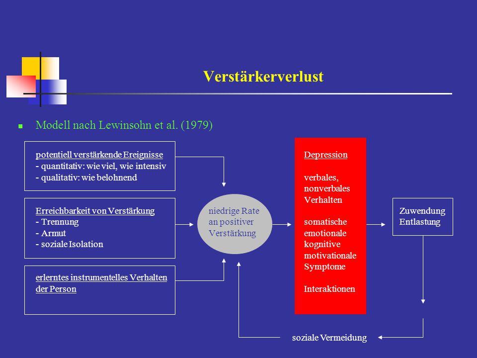 Verstärkerverlust Modell nach Lewinsohn et al. (1979)